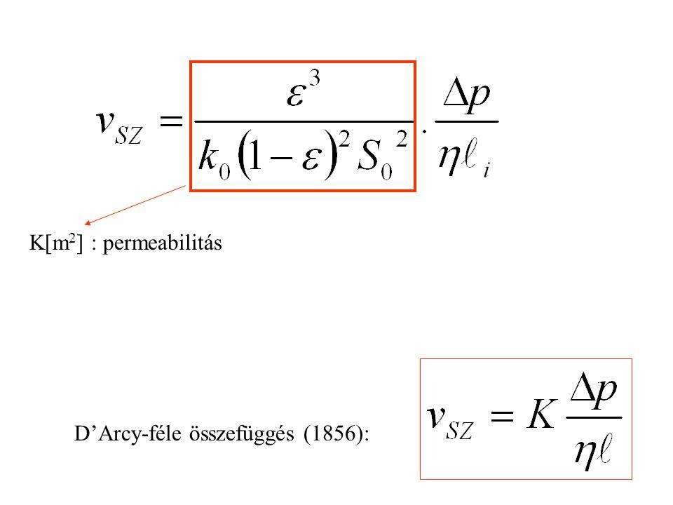 K[m2] : permeabilitás D'Arcy-féle összefüggés (1856):